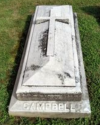 Guard John F. Campbell | New Castle County Workhouse, Delaware