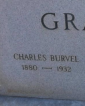Special Officer Charles Burvel Graves | Louisville and Nashville Railroad Police Department, Railroad Police