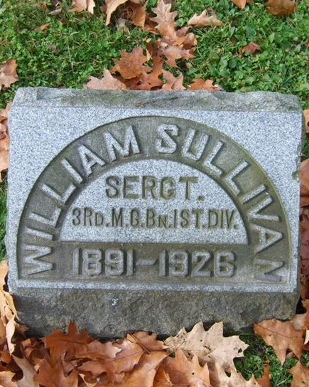 Railroad Detective William J. Sullivan | Buffalo, Rochester and Pittsburgh Railroad Police, Railroad Police